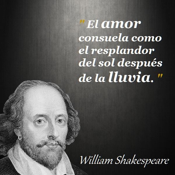 Frases De William Shakespeare Citas Celebres